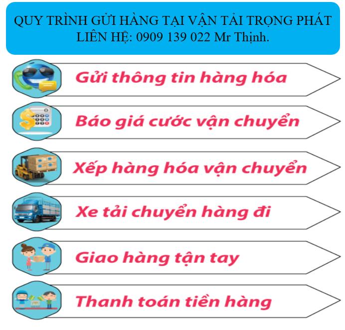 chanh-xe-chuyen-hang-di-Kien-Giang