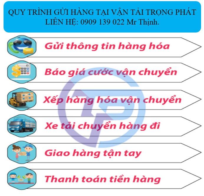 gui-hang-ve-Tuy-Hoa