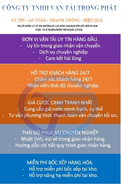 gui-hang-Sai-Gon-ve-Phu-Yen